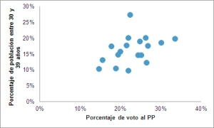 Correlacion_PPy30a39