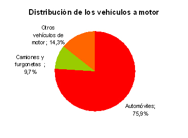 vehiculos4